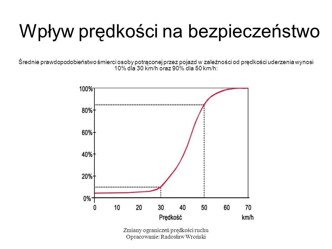 Zmiany ograniczeń prędkości ruchu Opracowanie: Radosław Wroński Propozycje zmian w Krakowie