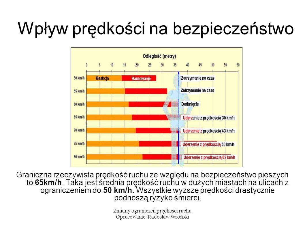 Zmiany ograniczeń prędkości ruchu Opracowanie: Radosław Wroński Wpływ prędkości na bezpieczeństwo Graniczna rzeczywista prędkość ruchu ze względu na bezpieczeństwo pieszych to 65km/h.