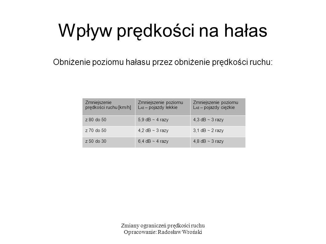Zmiany ograniczeń prędkości ruchu Opracowanie: Radosław Wroński Data Al.