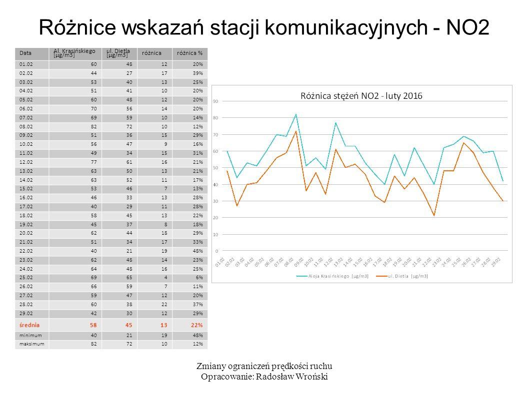 Zmiany ograniczeń prędkości ruchu Opracowanie: Radosław Wroński Sztokholm