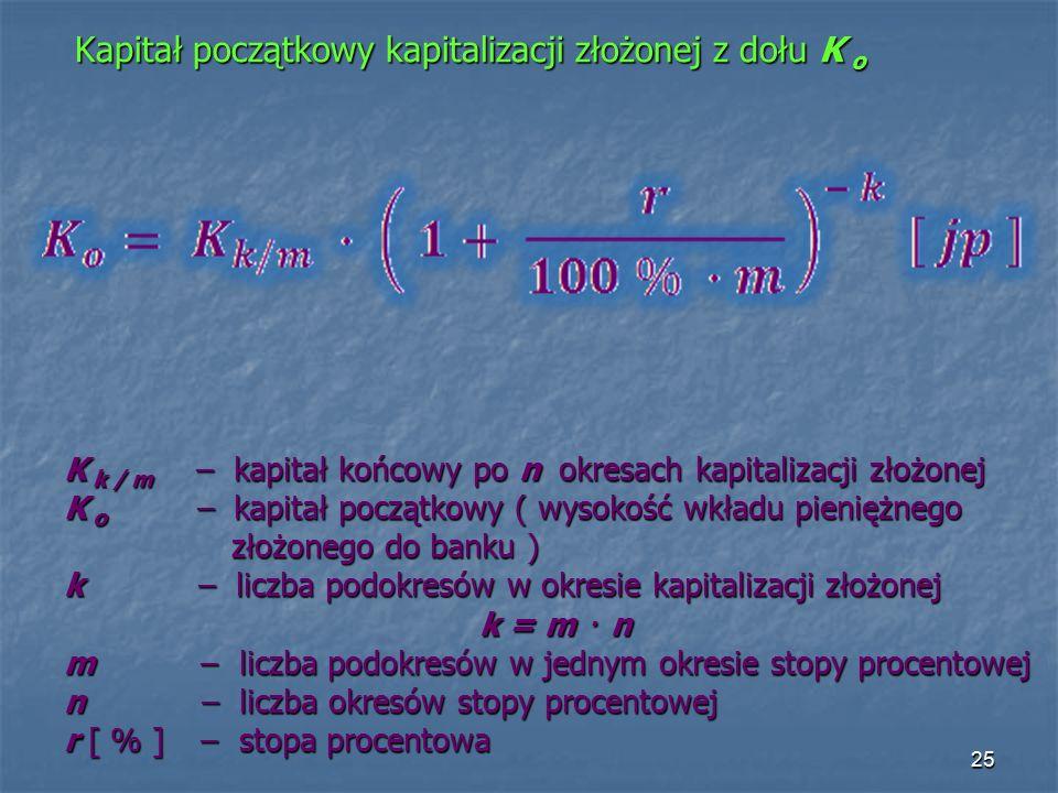 Kapitał początkowy kapitalizacji złożonej z dołu K o Kapitał początkowy kapitalizacji złożonej z dołu K o K k / m – kapitał końcowy po n okresach kapitalizacji złożonej K o – kapitał początkowy ( wysokość wkładu pieniężnego złożonego do banku ) złożonego do banku ) k – liczba podokresów w okresie kapitalizacji złożonej k = m.