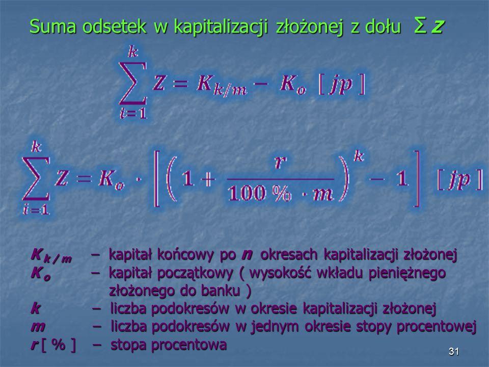 Suma odsetek w kapitalizacji złożonej z dołu Σ Z K k / m – kapitał końcowy po n okresach kapitalizacji złożonej K o – kapitał początkowy ( wysokość wk