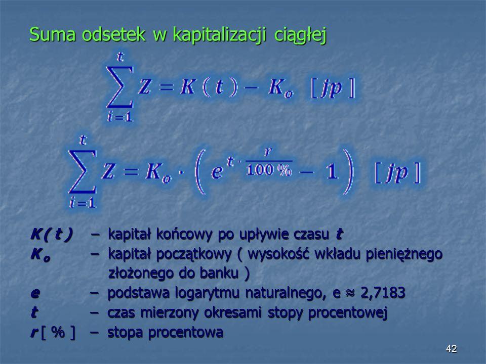 Suma odsetek w kapitalizacji ciągłej K ( t ) – kapitał końcowy po upływie czasu t K o – kapitał początkowy ( wysokość wkładu pieniężnego złożonego do