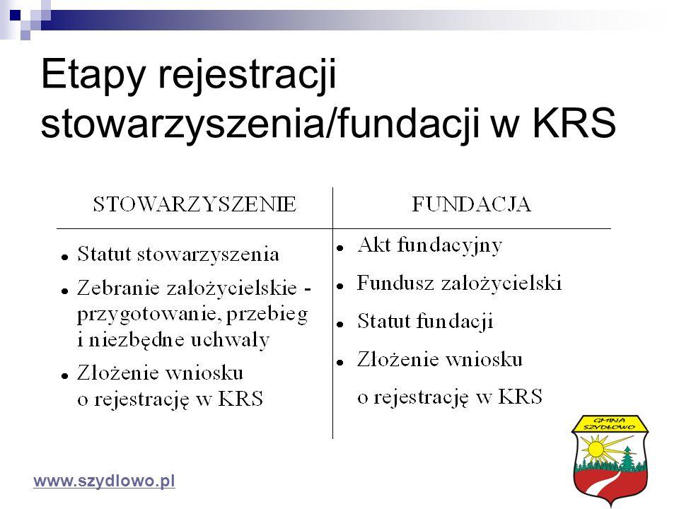 Etapy rejestracji stowarzyszenia/fundacji w KRS www.szydlowo.pl