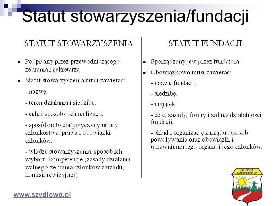 Statut stowarzyszenia/fundacji www.szydlowo.pl