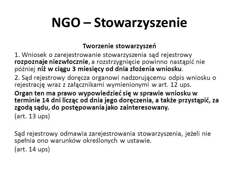 NGO – Stowarzyszenie Tworzenie stowarzyszeń 1. Wniosek o zarejestrowanie stowarzyszenia sąd rejestrowy rozpoznaje niezwłocznie, a rozstrzygnięcie powi