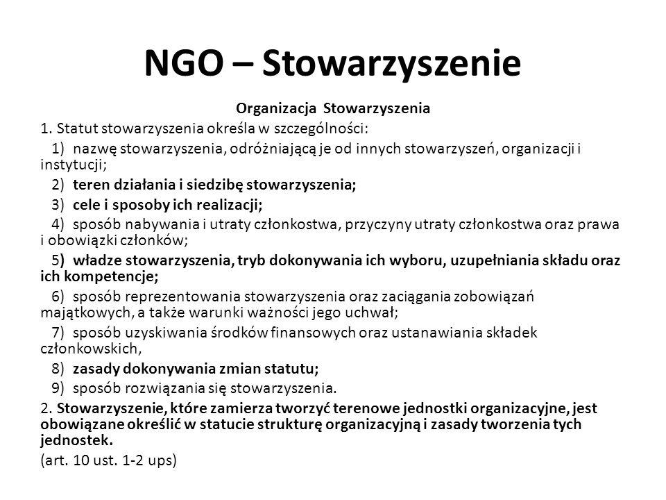 NGO – Stowarzyszenie Organizacja Stowarzyszenia 1. Statut stowarzyszenia określa w szczególności: 1) nazwę stowarzyszenia, odróżniającą je od innych s