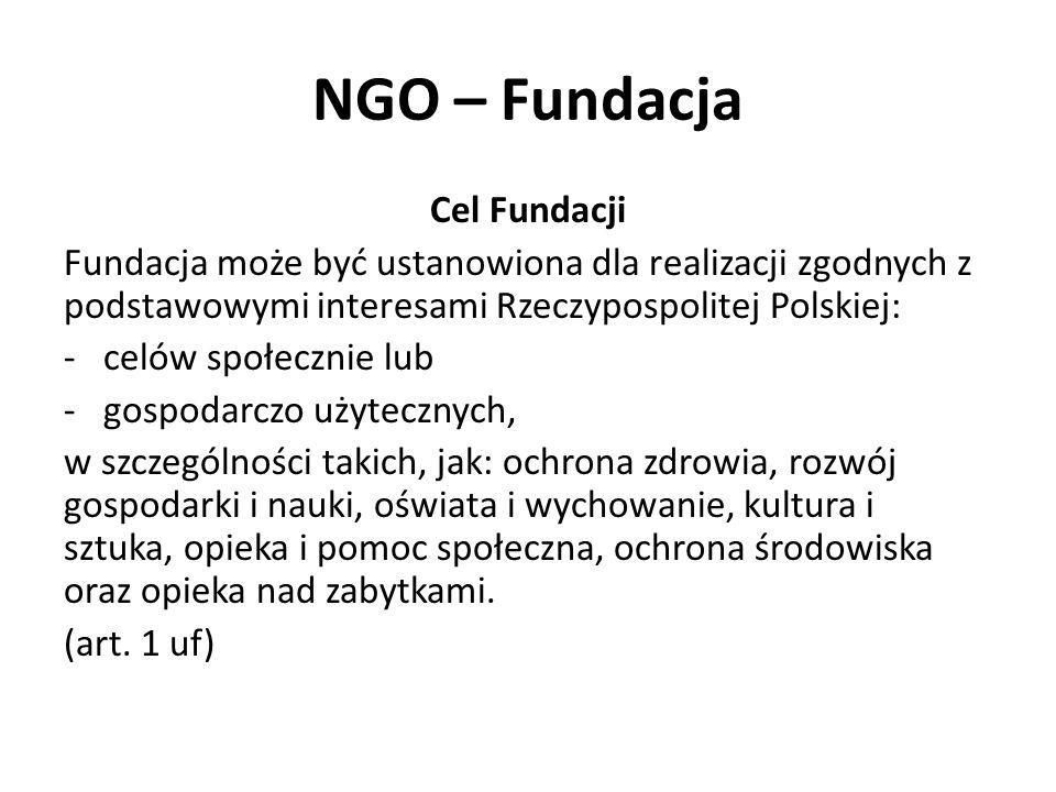 NGO – Fundacja Cel Fundacji Fundacja może być ustanowiona dla realizacji zgodnych z podstawowymi interesami Rzeczypospolitej Polskiej: -celów społecznie lub -gospodarczo użytecznych, w szczególności takich, jak: ochrona zdrowia, rozwój gospodarki i nauki, oświata i wychowanie, kultura i sztuka, opieka i pomoc społeczna, ochrona środowiska oraz opieka nad zabytkami.