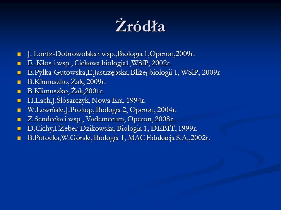 Żródła J. Loritz-Dobrowolska i wsp.,Biologia 1,Operon,2009r. J. Loritz-Dobrowolska i wsp.,Biologia 1,Operon,2009r. E. Kłos i wsp., Ciekawa biologia1,W