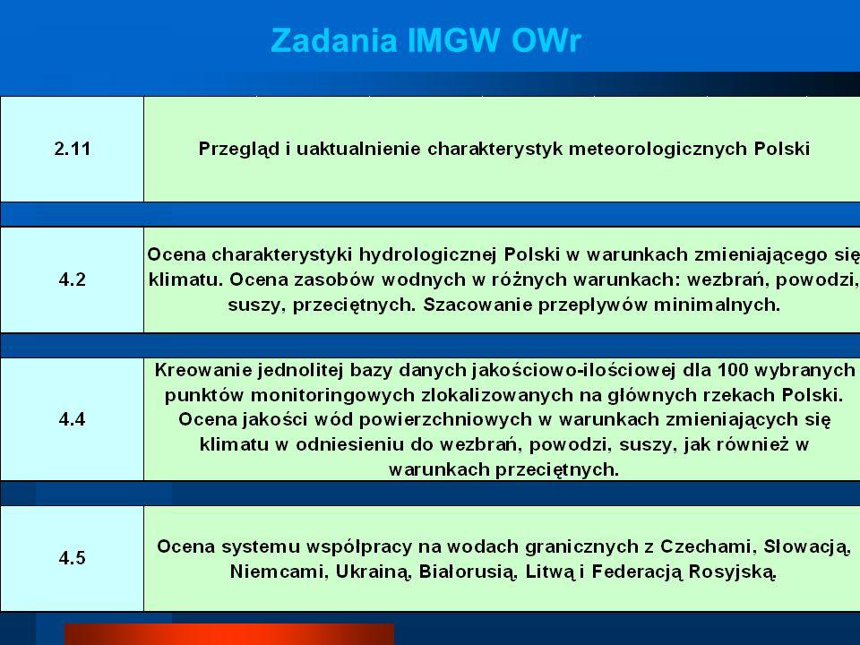 Zadania IMGW OWr