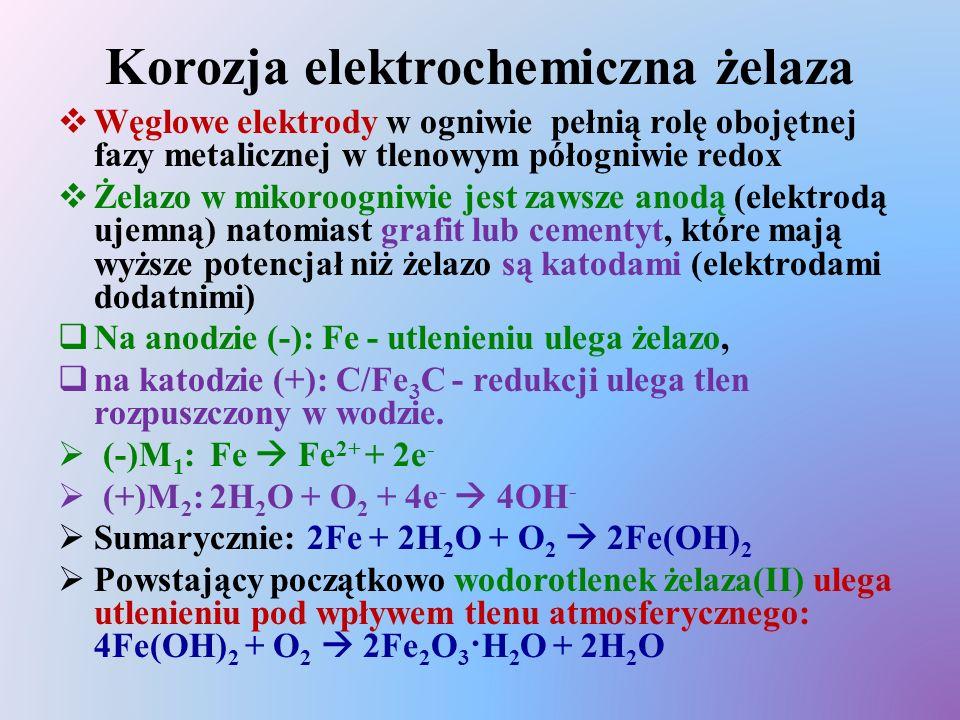 Korozja elektrochemiczna żelaza Schemat procesu korozji O2O2 O2O2 O2O2 O2O2 O2O2 + - Fe 3 C – cementytŻelazo Fe Fe 2+ 2e - O 2 + 2H 2 O + 4e -  4OH - 4OH - + 2Fe 2+  2Fe(OH) 2 4Fe(OH) 2 + O 2  2Fe 2 O 3 ·H 2 O + 2H 2 O Rdza