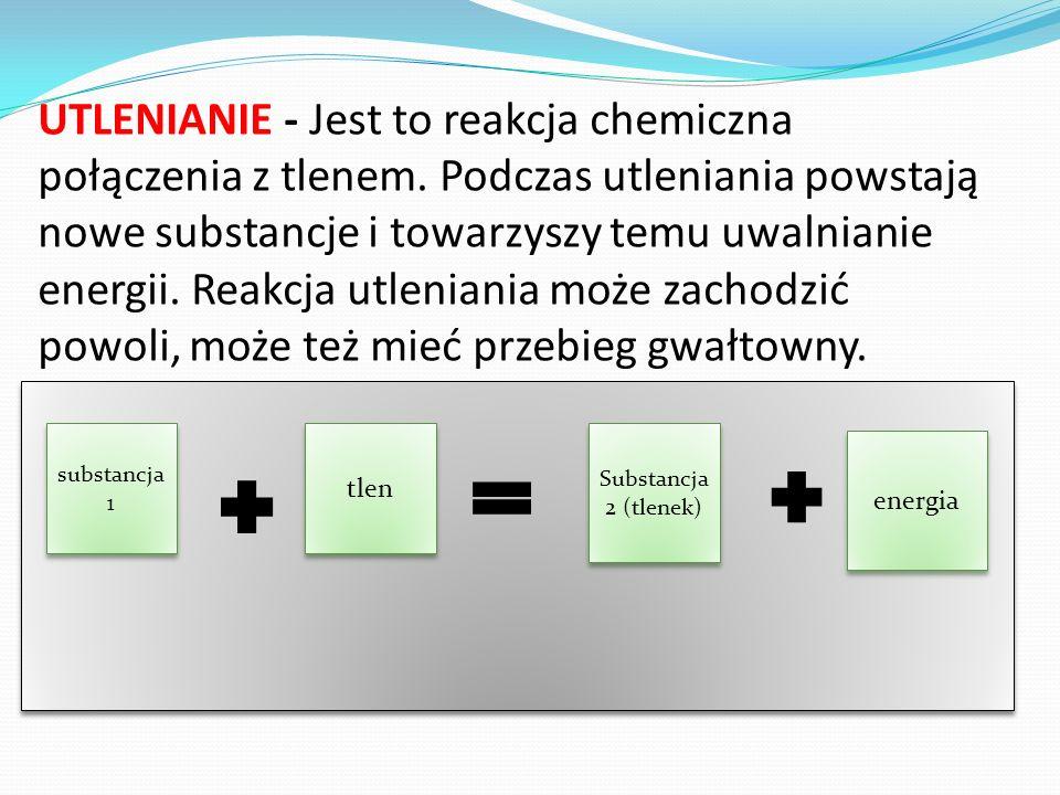 UTLENIANIE - Jest to reakcja chemiczna połączenia z tlenem.