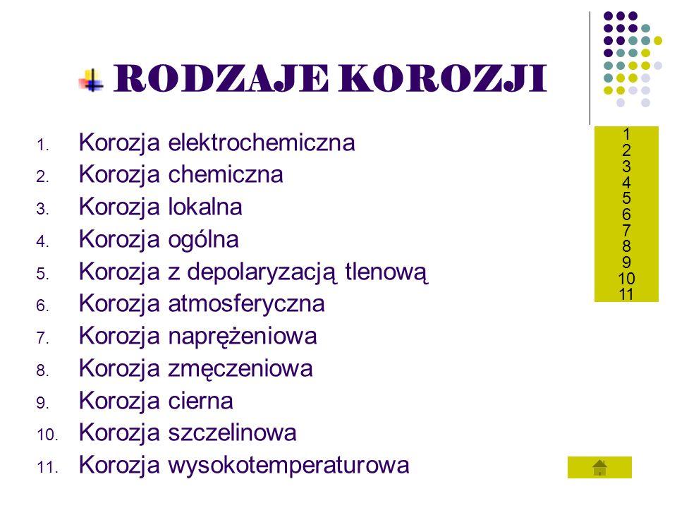 1.Korozja elektrochemiczna Korozja elektrochemiczna jest najbardziej powszechnym rodzajem korozji.