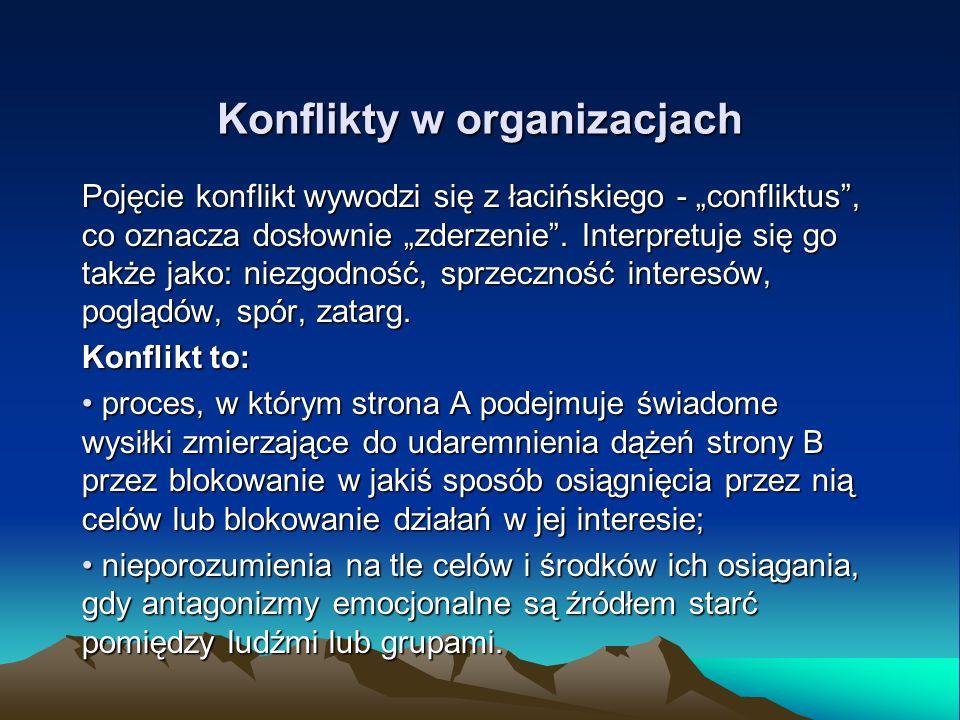 """Konflikty w organizacjach Pojęcie konflikt wywodzi się z łacińskiego - """"confliktus"""", co oznacza dosłownie """"zderzenie"""". Interpretuje się go także jako:"""