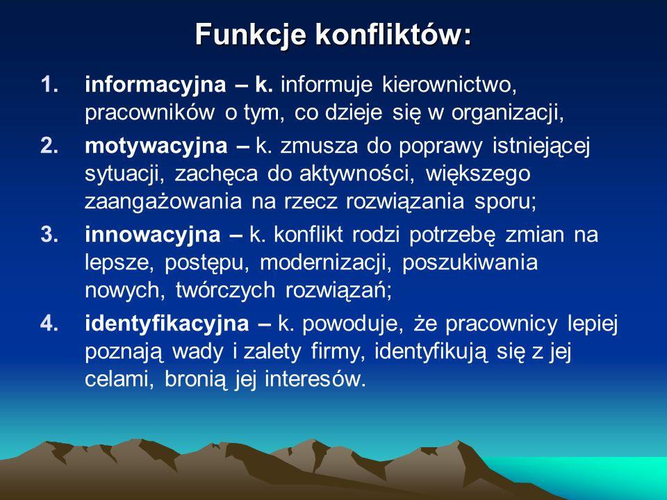 Funkcje konfliktów: 1.informacyjna – k.