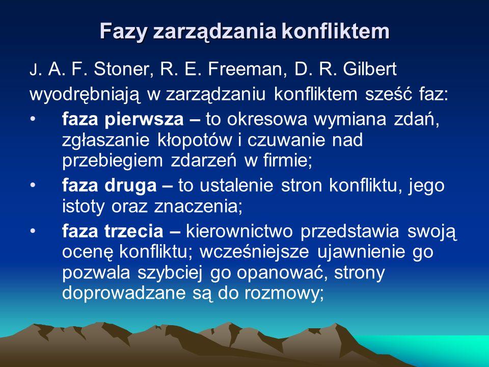 Fazy zarządzania konfliktem J. A. F. Stoner, R. E. Freeman, D. R. Gilbert wyodrębniają w zarządzaniu konfliktem sześć faz: faza pierwsza – to okresowa