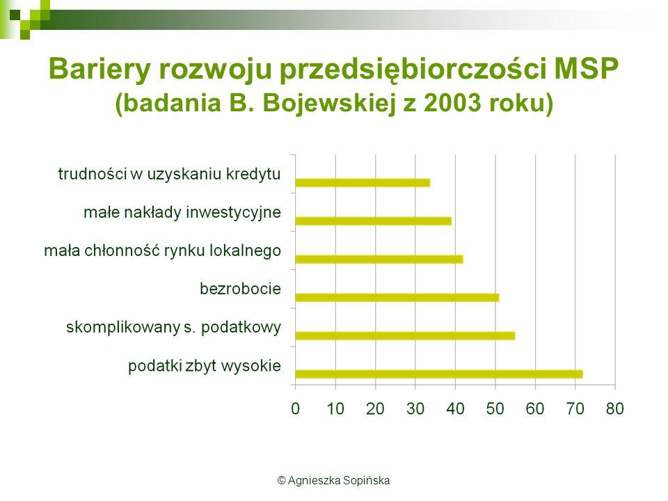 Bariery rozwoju przedsiębiorczości MSP (badania B. Bojewskiej z 2003 roku) © Agnieszka Sopińska