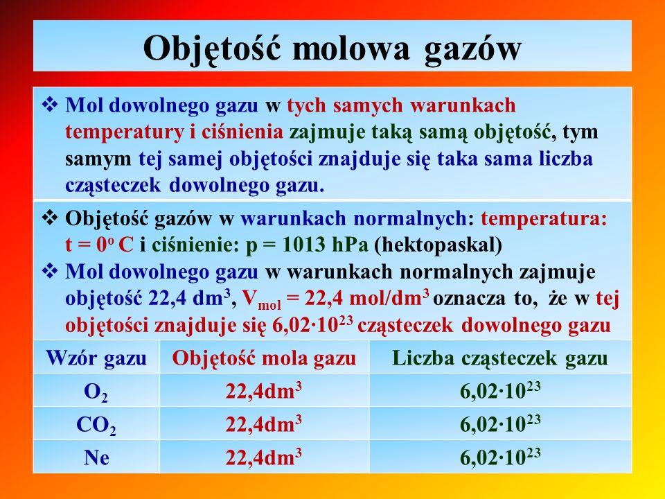 Objętość molowa gazów  Mol dowolnego gazu w tych samych warunkach temperatury i ciśnienia zajmuje taką samą objętość, tym samym tej samej objętości z