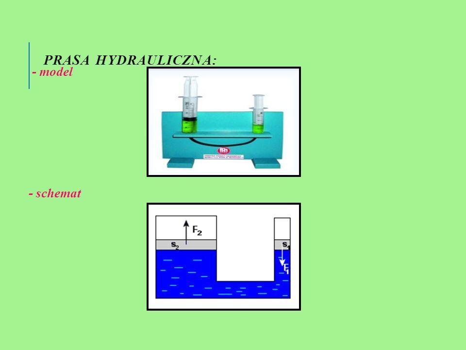 PRASA HYDRAULICZNA: - schemat - model