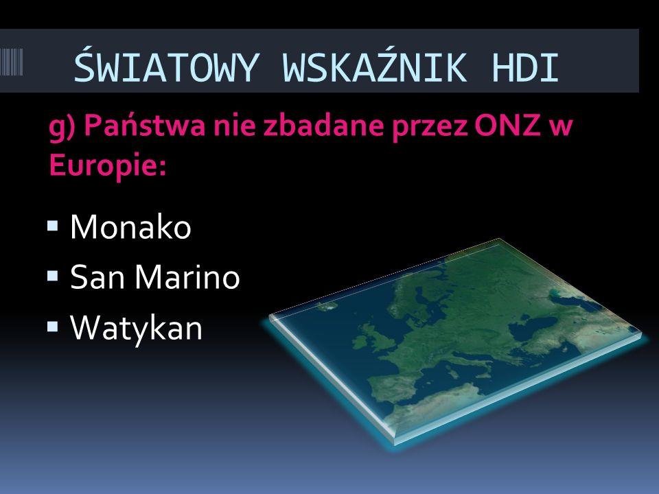 ŚWIATOWY WSKAŹNIK HDI g) Państwa nie zbadane przez ONZ w Europie:  Monako  San Marino  Watykan