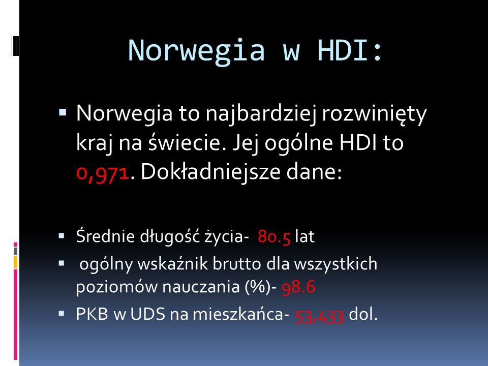 Norwegia w HDI:  Norwegia to najbardziej rozwinięty kraj na świecie.