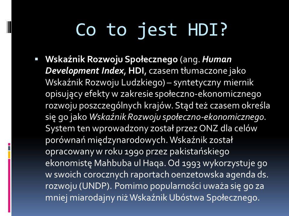 Co to jest HDI. Wskaźnik Rozwoju Społecznego (ang.