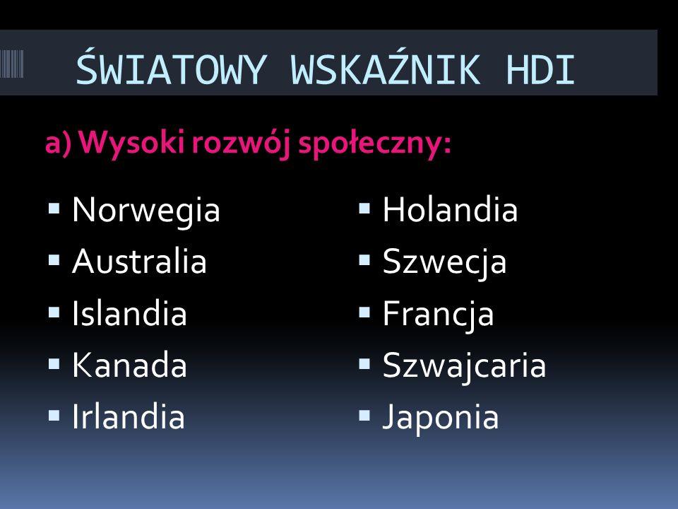 ŚWIATOWY WSKAŹNIK HDI a) Wysoki rozwój społeczny:  Holandia  Szwecja  Francja  Szwajcaria  Japonia  Norwegia  Australia  Islandia  Kanada  Irlandia
