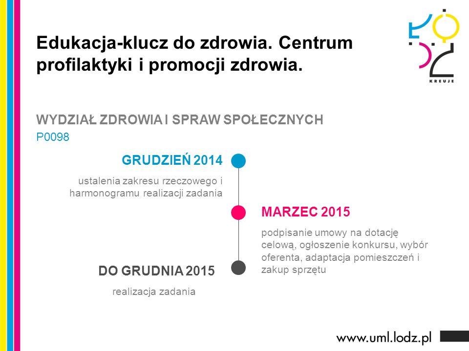 GRUDZIEŃ 2014 ustalenia zakresu rzeczowego i harmonogramu realizacji zadania MARZEC 2015 podpisanie umowy na dotację celową, ogłoszenie konkursu, wybór oferenta, adaptacja pomieszczeń i zakup sprzętu DO GRUDNIA 2015 realizacja zadania Edukacja-klucz do zdrowia.