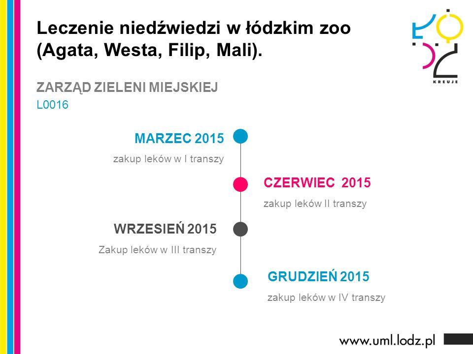 MARZEC 2015 zakup leków w I transzy CZERWIEC 2015 zakup leków II transzy WRZESIEŃ 2015 Zakup leków w III transzy Leczenie niedźwiedzi w łódzkim zoo (Agata, Westa, Filip, Mali).
