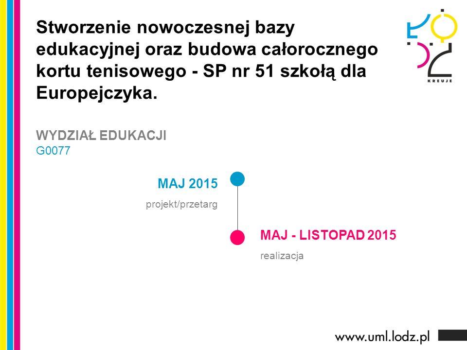 MAJ 2015 projekt/przetarg MAJ - LISTOPAD 2015 realizacja Stworzenie nowoczesnej bazy edukacyjnej oraz budowa całorocznego kortu tenisowego - SP nr 51 szkołą dla Europejczyka.