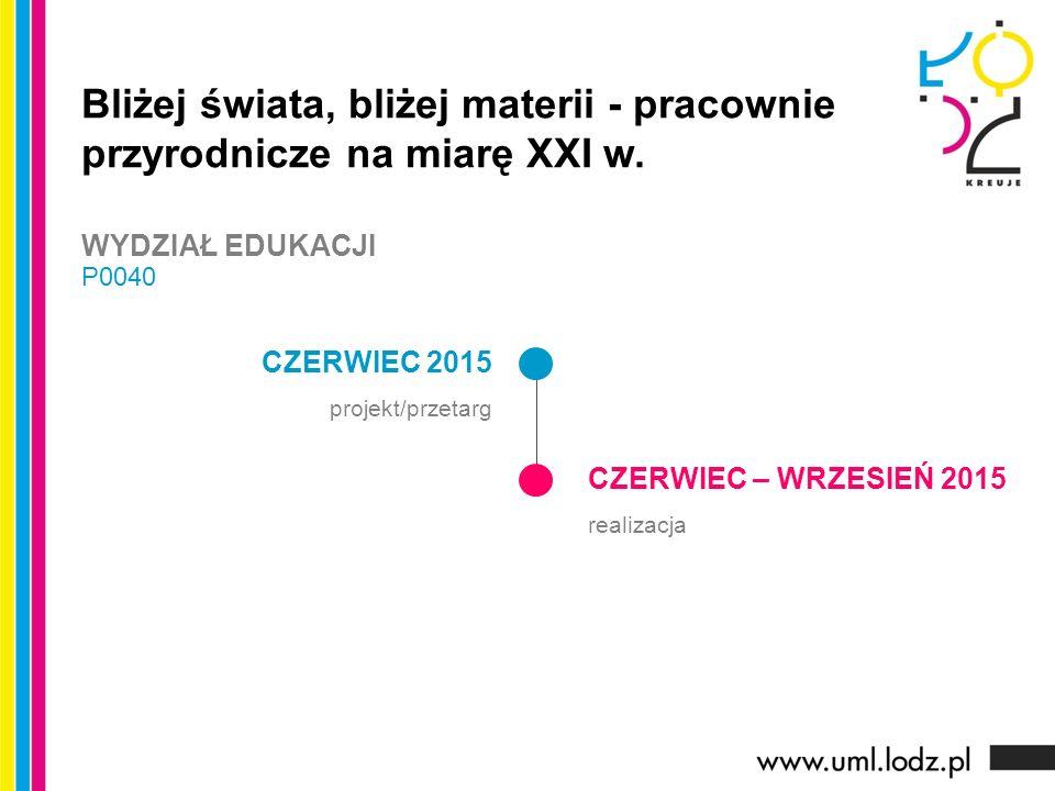CZERWIEC 2015 projekt/przetarg CZERWIEC – WRZESIEŃ 2015 realizacja Bliżej świata, bliżej materii - pracownie przyrodnicze na miarę XXI w.