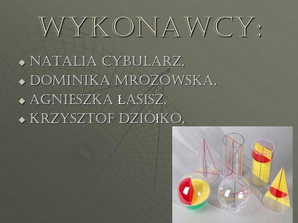 Wykonawcy:  Natalia Cybularz,  Dominika Mrozowska,  Agnieszka Ł asisz,  Krzysztof Dzió ł ko,
