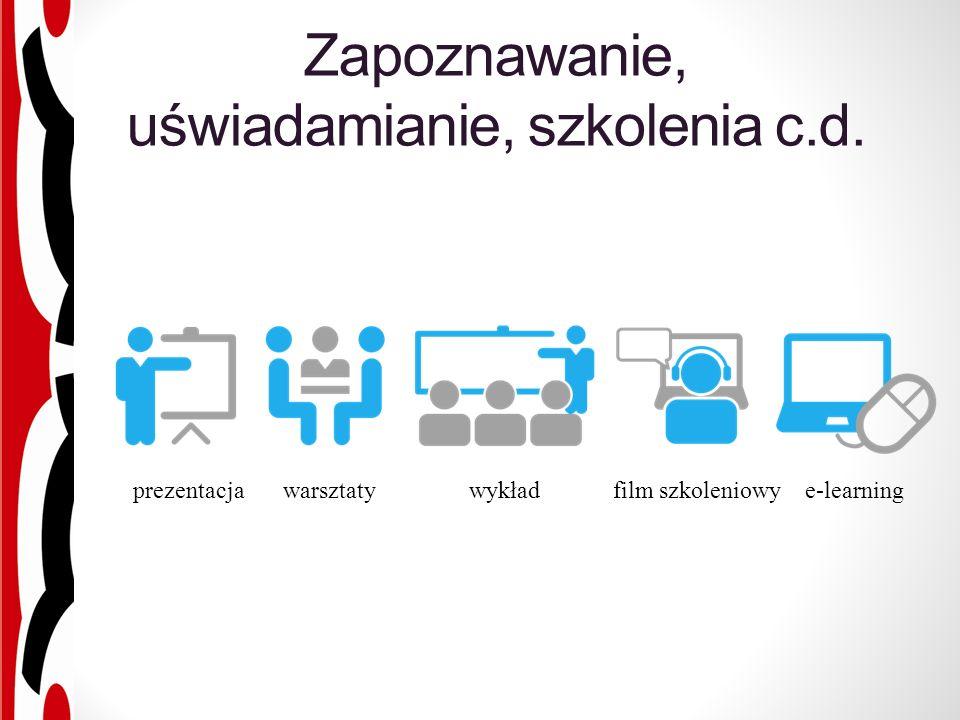 prezentacja warsztatywykładfilm szkoleniowye-learning Zapoznawanie, uświadamianie, szkolenia c.d.