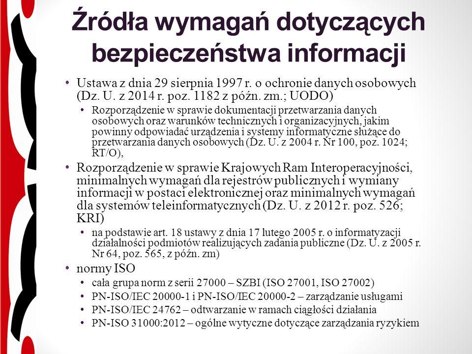 Źródła wymagań dotyczących bezpieczeństwa informacji Ustawa z dnia 29 sierpnia 1997 r.