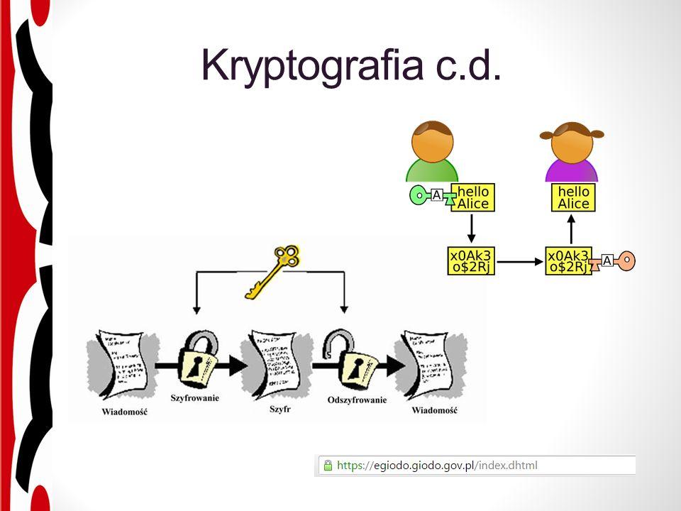 Kryptografia c.d.