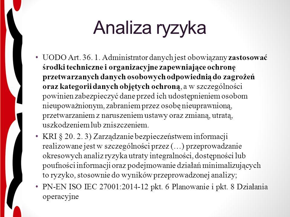 Analiza ryzyka UODO Art. 36. 1.