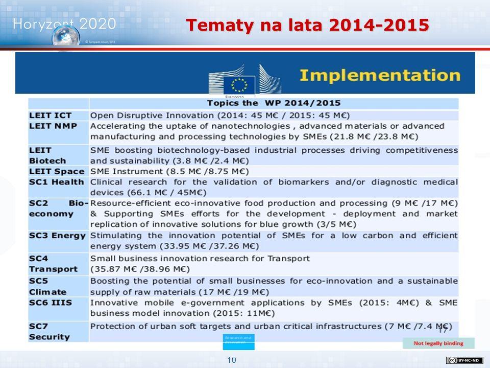 10 Tematy na lata 2014-2015