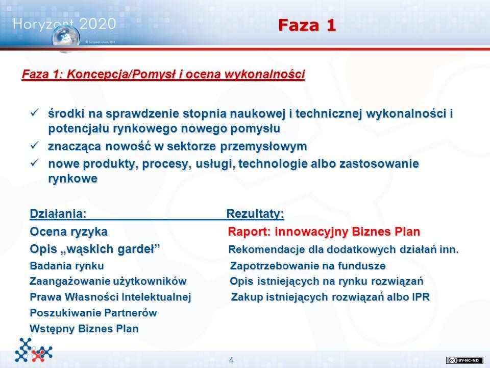 """4 Faza 1 środki na sprawdzenie stopnia naukowej i technicznej wykonalności i potencjału rynkowego nowego pomysłu środki na sprawdzenie stopnia naukowej i technicznej wykonalności i potencjału rynkowego nowego pomysłu znacząca nowość w sektorze przemysłowym znacząca nowość w sektorze przemysłowym nowe produkty, procesy, usługi, technologie albo zastosowanie rynkowe nowe produkty, procesy, usługi, technologie albo zastosowanie rynkowe Działania: Rezultaty: Ocena ryzyka Raport: innowacyjny Biznes Plan Opis """"wąskich gardeł Rekomendacje dla dodatkowych działań inn."""