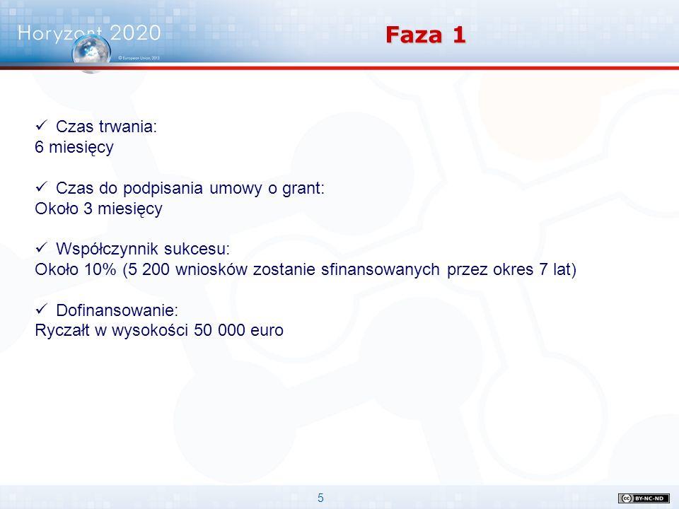 5 Faza 1 Czas trwania: 6 miesięcy Czas do podpisania umowy o grant: Około 3 miesięcy Współczynnik sukcesu: Około 10% (5 200 wniosków zostanie sfinansowanych przez okres 7 lat) Dofinansowanie: Ryczałt w wysokości 50 000 euro