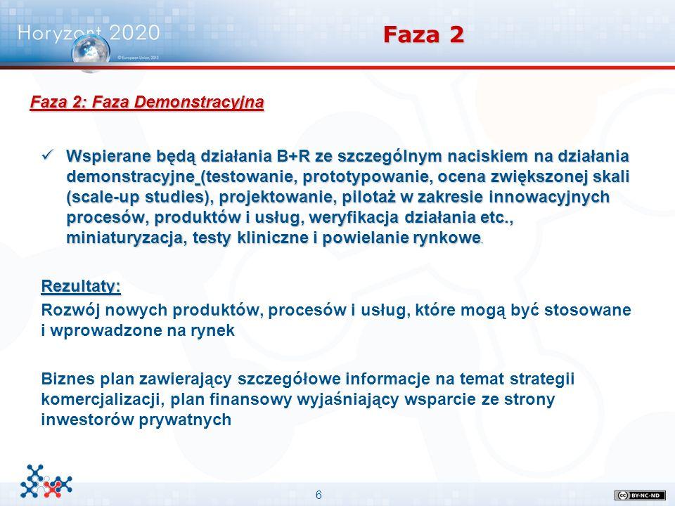 6 Faza 2 Wspierane będą działania B+R ze szczególnym naciskiem na działania demonstracyjne (testowanie, prototypowanie, ocena zwiększonej skali (scale-up studies), projektowanie, pilotaż w zakresie innowacyjnych procesów, produktów i usług, weryfikacja działania etc., miniaturyzacja, testy kliniczne i powielanie rynkowe.
