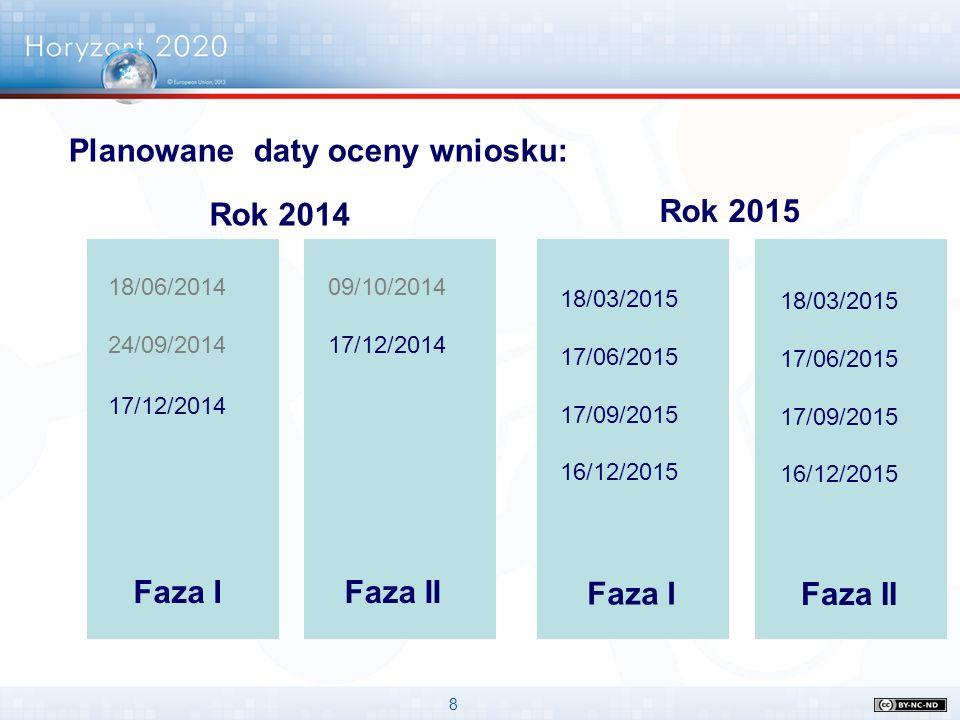 8 Planowane daty oceny wniosku: Rok 2014 Rok 2015 18/06/2014 24/09/2014 17/12/2014 09/10/2014 17/12/2014 18/03/2015 17/06/2015 17/09/2015 16/12/2015 18/03/2015 17/06/2015 17/09/2015 16/12/2015 Faza I Faza II Faza I Faza II