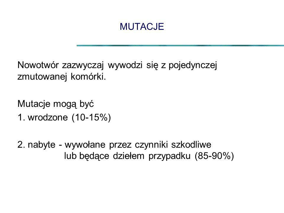 MUTACJE Nowotwór zazwyczaj wywodzi się z pojedynczej zmutowanej komórki.