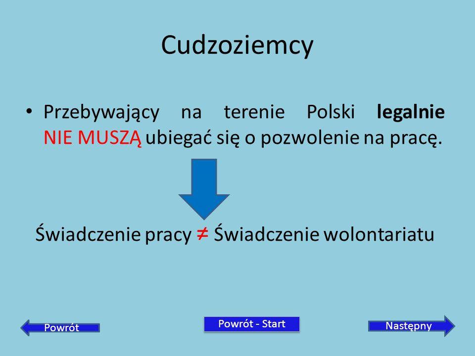 Cudzoziemcy Przebywający na terenie Polski legalnie NIE MUSZĄ ubiegać się o pozwolenie na pracę. Świadczenie pracy ≠ Świadczenie wolontariatu Następny