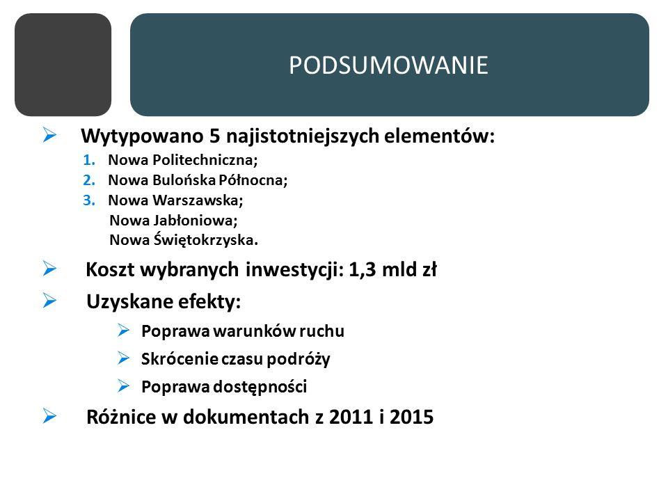 PODSUMOWANIE  Wytypowano 5 najistotniejszych elementów: 1.Nowa Politechniczna; 2.Nowa Bulońska Północna; 3.Nowa Warszawska; Nowa Jabłoniowa; Nowa Świętokrzyska.