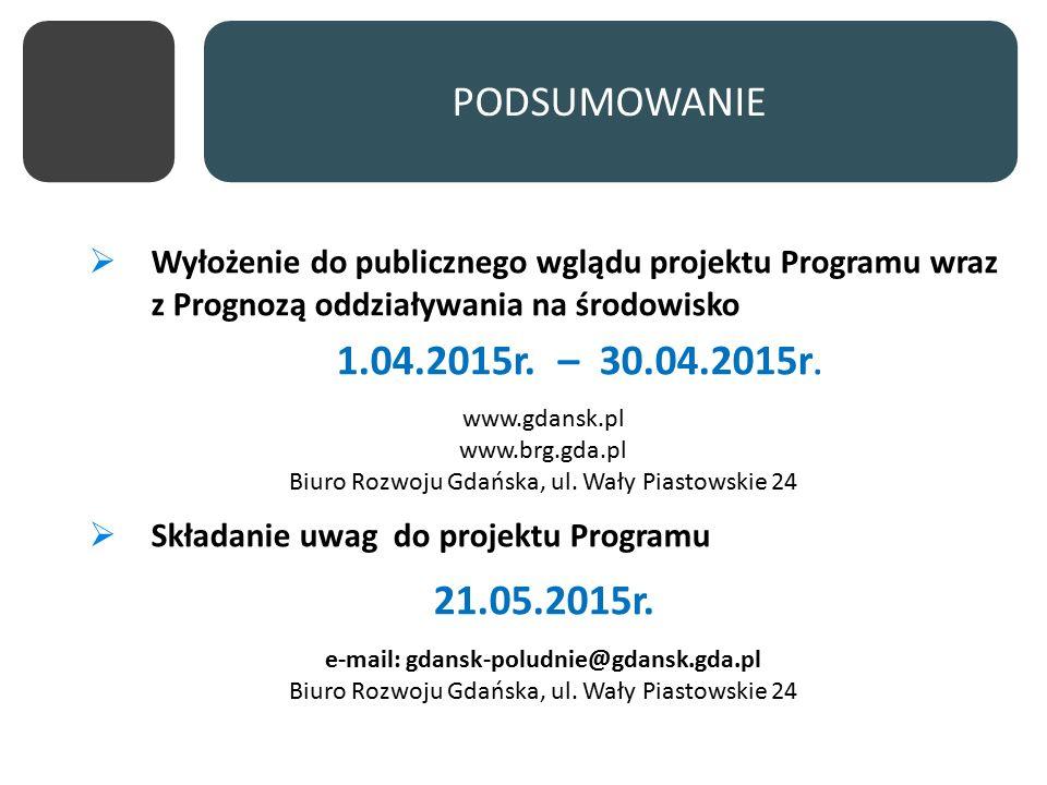 PODSUMOWANIE  Wyłożenie do publicznego wglądu projektu Programu wraz z Prognozą oddziaływania na środowisko 1.04.2015r.