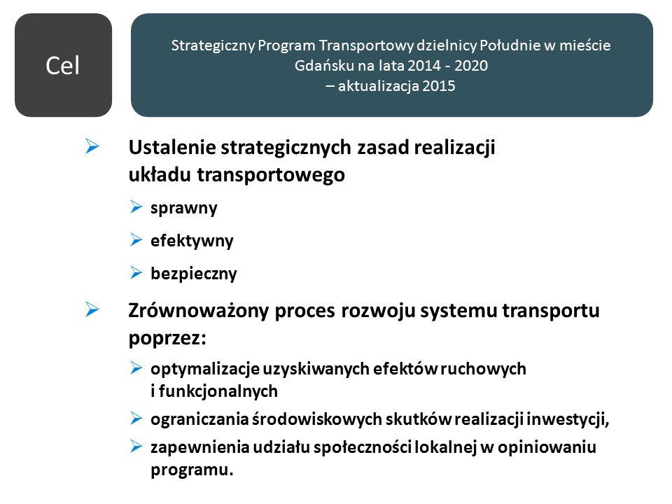 Strategiczny Program Transportowy dzielnicy Południe w mieście Gdańsku na lata 2014 - 2020 – aktualizacja 2015 Cel  Ustalenie strategicznych zasad realizacji układu transportowego  sprawny  efektywny  bezpieczny  Zrównoważony proces rozwoju systemu transportu poprzez:  optymalizacje uzyskiwanych efektów ruchowych i funkcjonalnych  ograniczania środowiskowych skutków realizacji inwestycji,  zapewnienia udziału społeczności lokalnej w opiniowaniu programu.