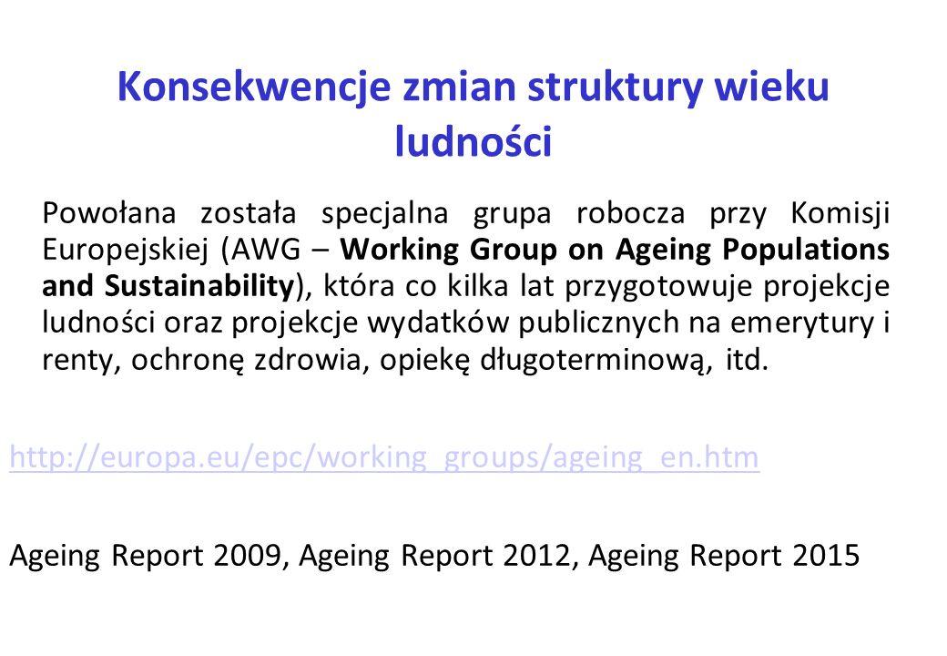 Konsekwencje zmian struktury wieku ludności Powołana została specjalna grupa robocza przy Komisji Europejskiej (AWG – Working Group on Ageing Populati