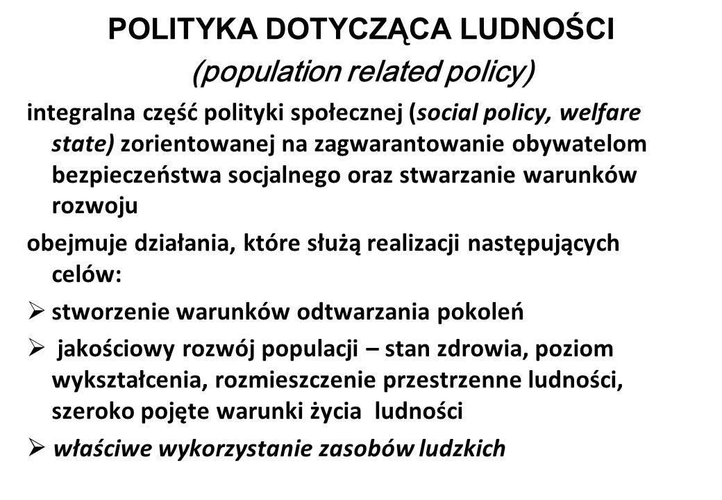 POLITYKA DOTYCZĄCA LUDNOŚCI (population related policy) integralna część polityki społecznej (social policy, welfare state) zorientowanej na zagwarant