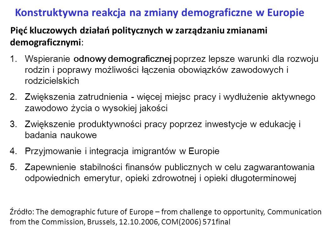 Pięć kluczowych działań politycznych w zarządzaniu zmianami demograficznymi: 1.Wspieranie odnowy demograficznej poprzez lepsze warunki dla rozwoju rod