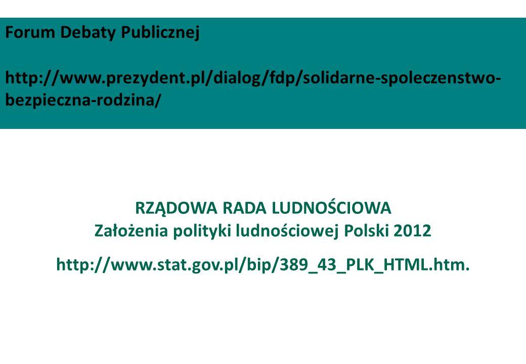 Forum Debaty Publicznej http://www.prezydent.pl/dialog/fdp/solidarne-spoleczenstwo- bezpieczna-rodzina / RZĄDOWA RADA LUDNOŚCIOWA Założenia polityki l
